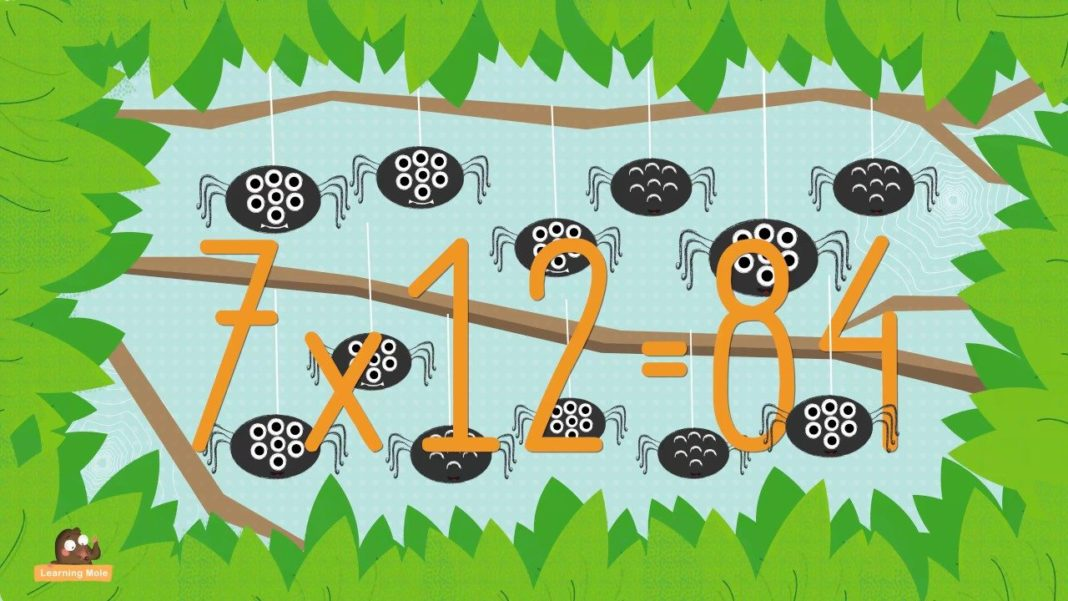Multiplication Facts for Kids 7x