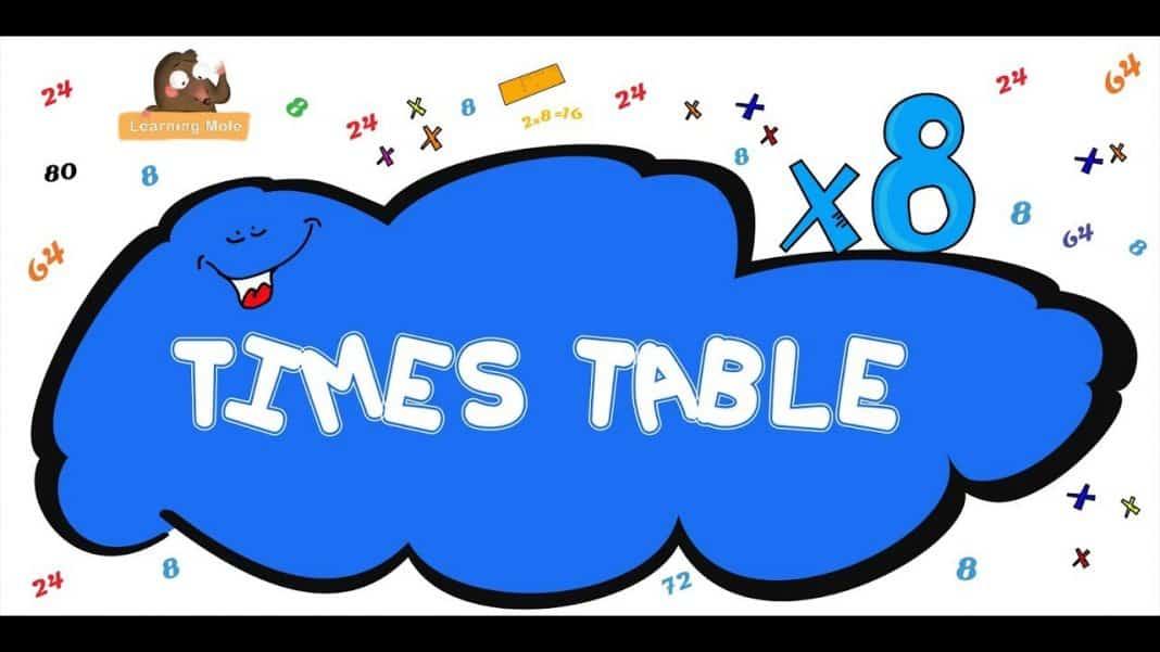 Multiplication Times Tables X8 Tables Learningmole